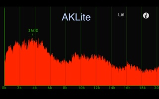 FFT Spectrum of AKLite